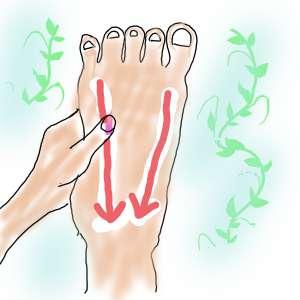 足の甲のマッサージ